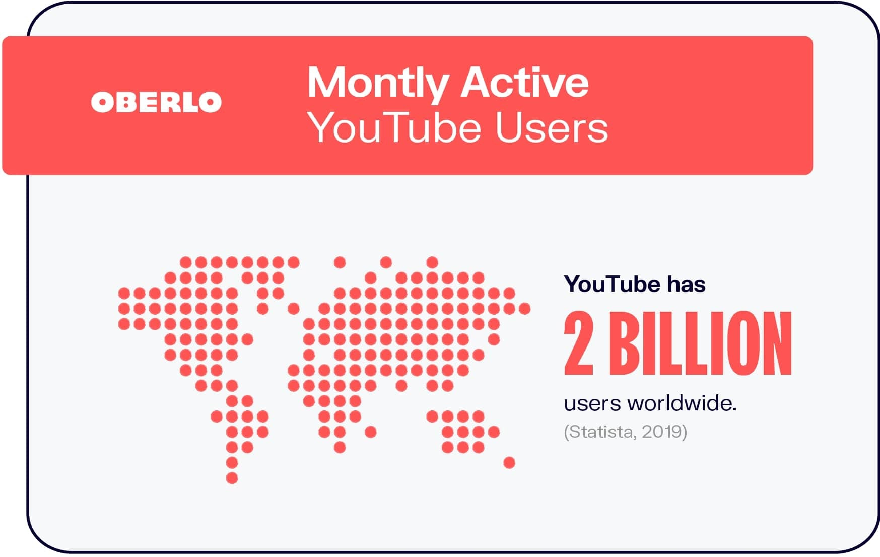 Monthly Active YouTube Users