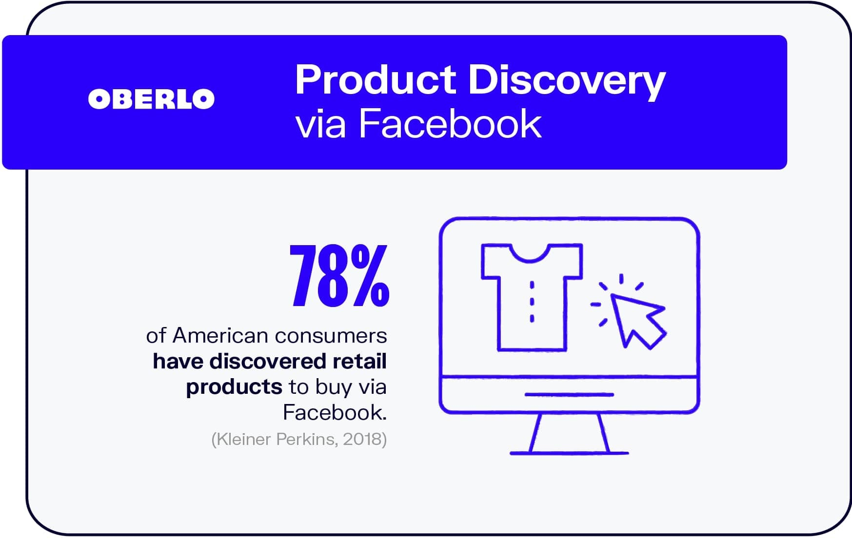 Products Discovery via Facebook