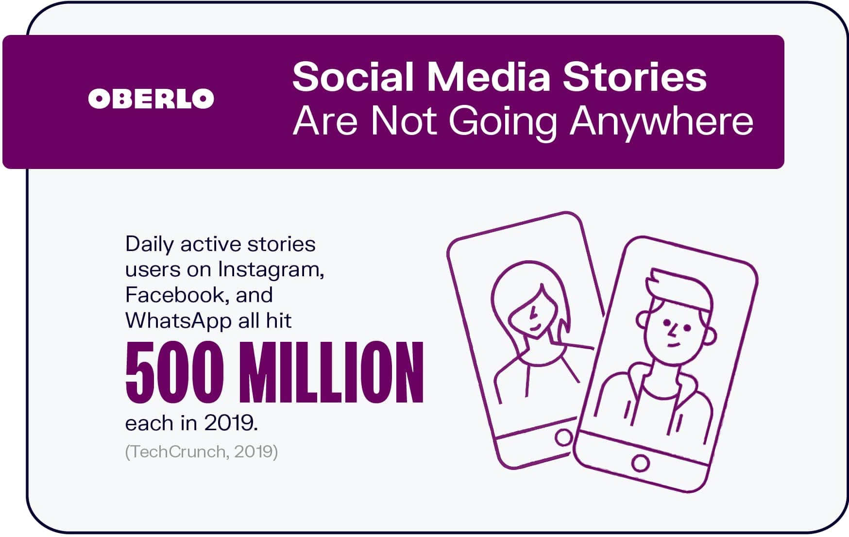 Social Media Stories Are Not Going Anywhere