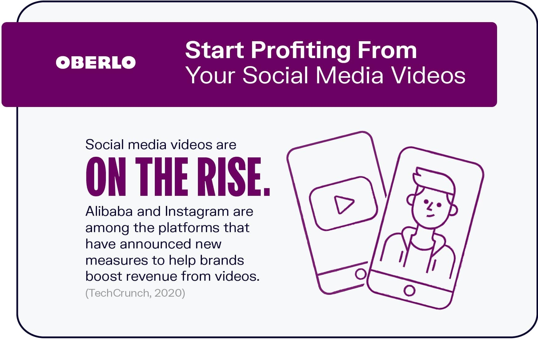 Start Profiting From Your Social Media Videos