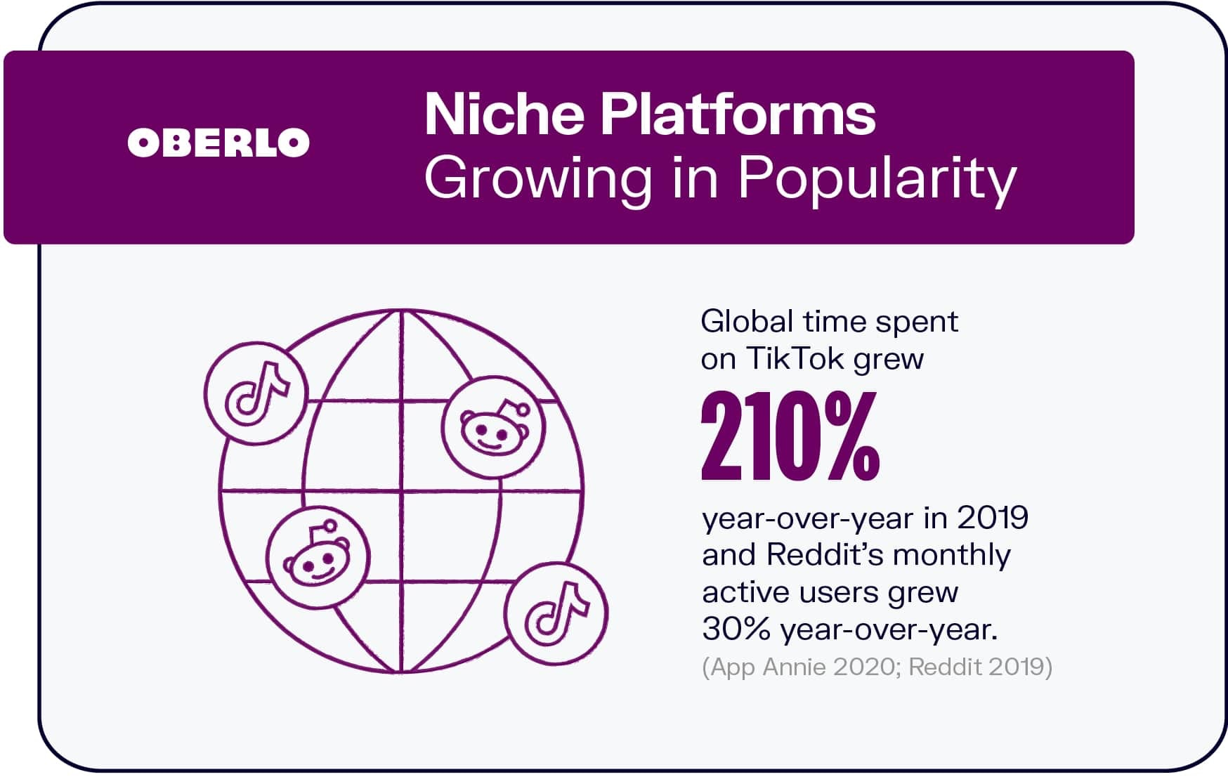 Social Media Trends: Niche Platforms Growing in Popularity