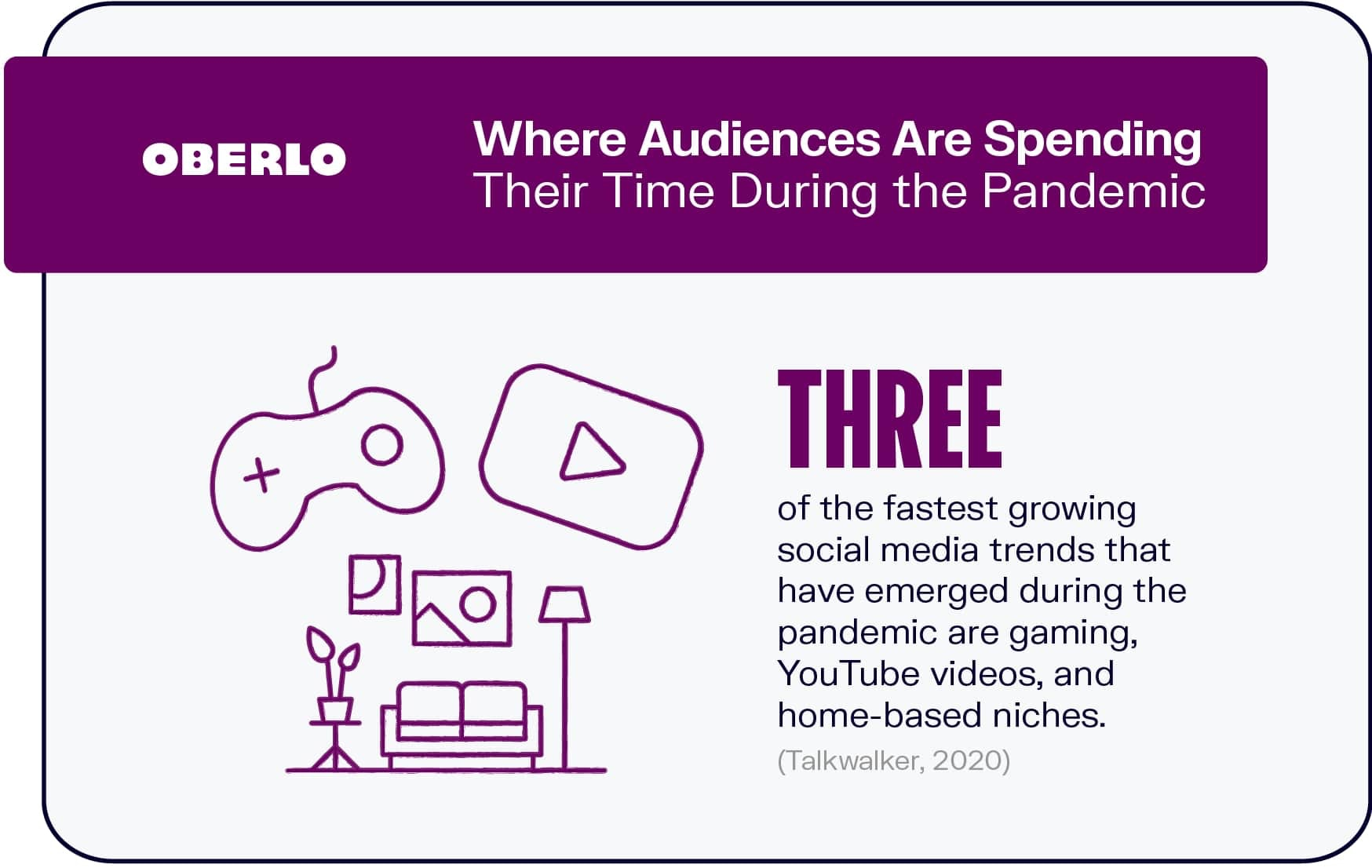 Where Audiences Are Spending Their Time During the Pandemic