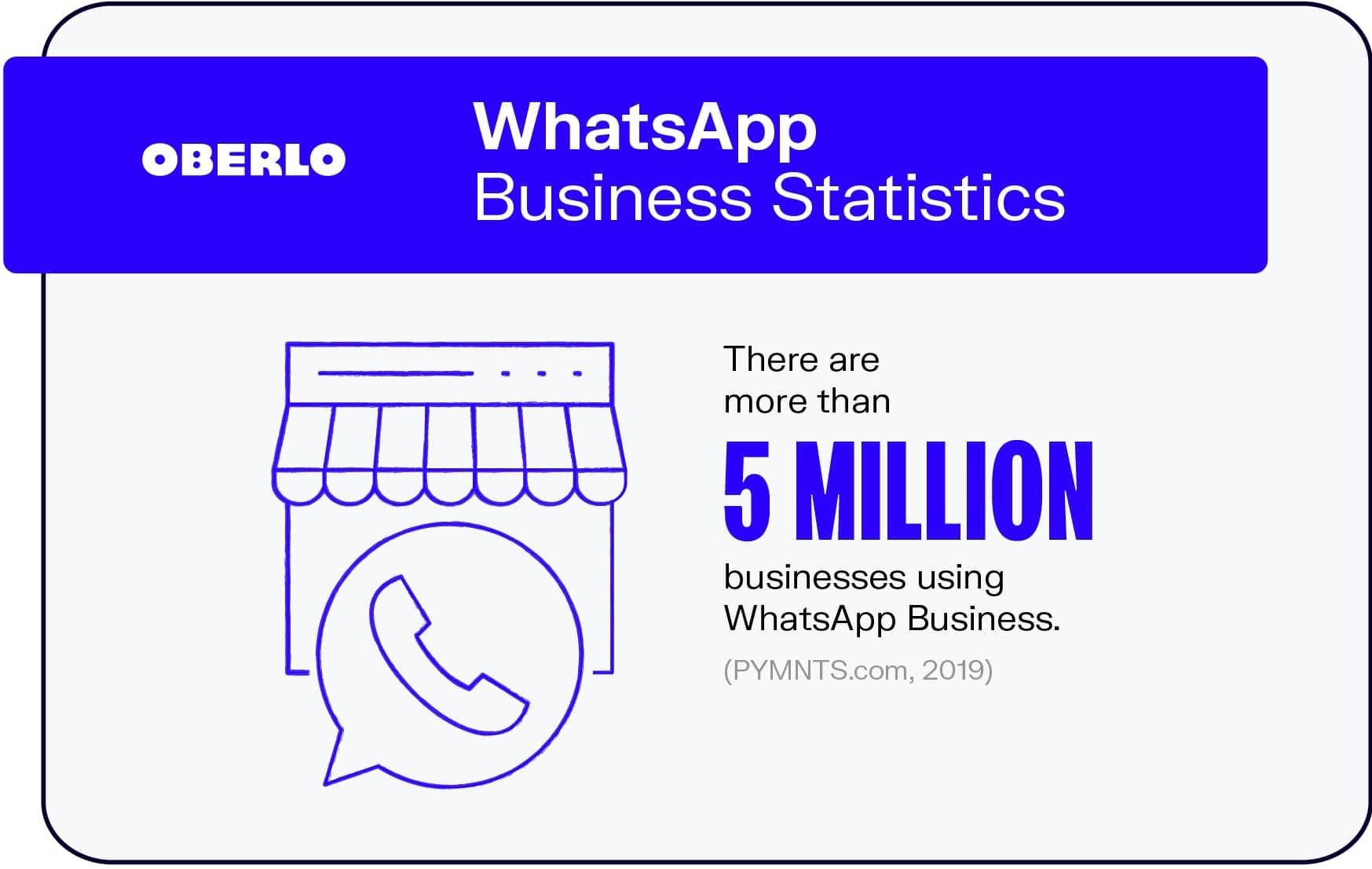 WhatsApp Business Statistics