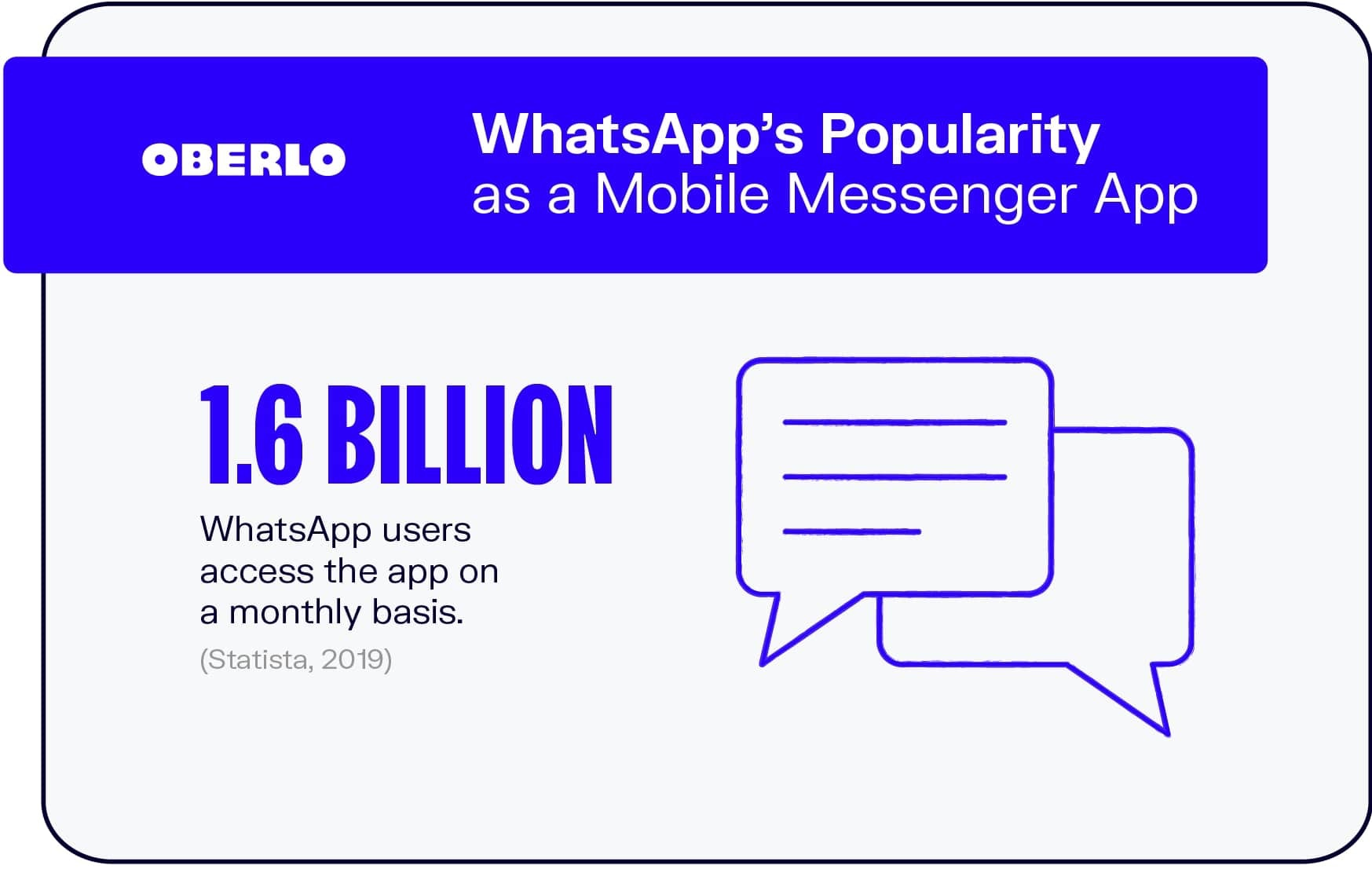 WhatsApp's Popularity as a Mobile Messenger App