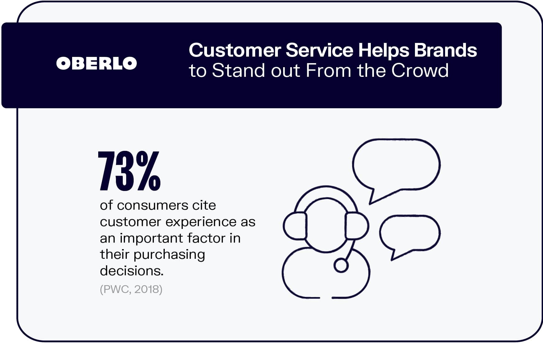 Customer Service Helps Brands to Stand out From the Crowd