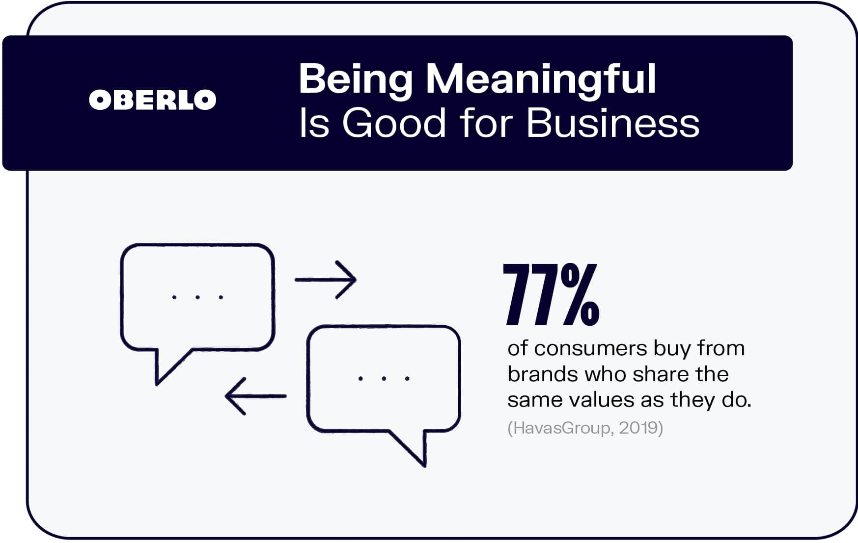 Being Meaningful Is Good for Business