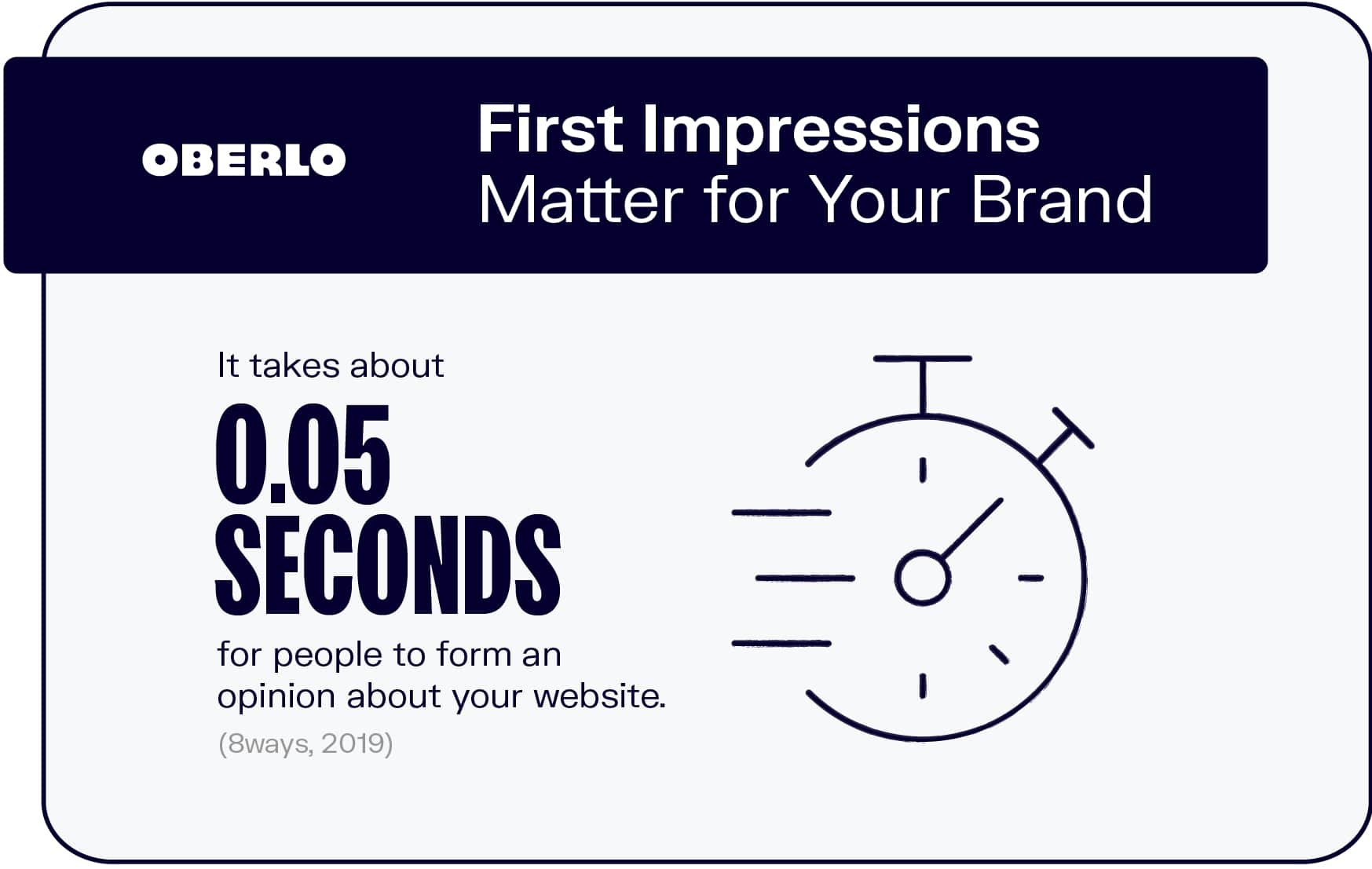 First Impressions Matter for Your Brand