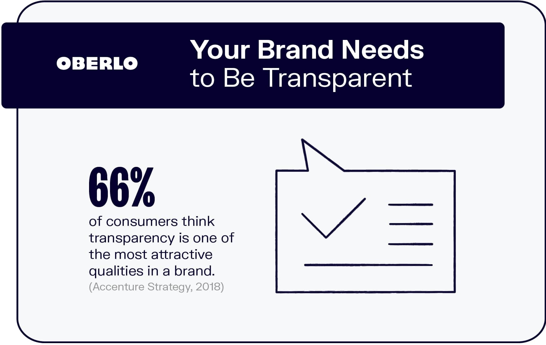Your Brand Needs to Be Transparent