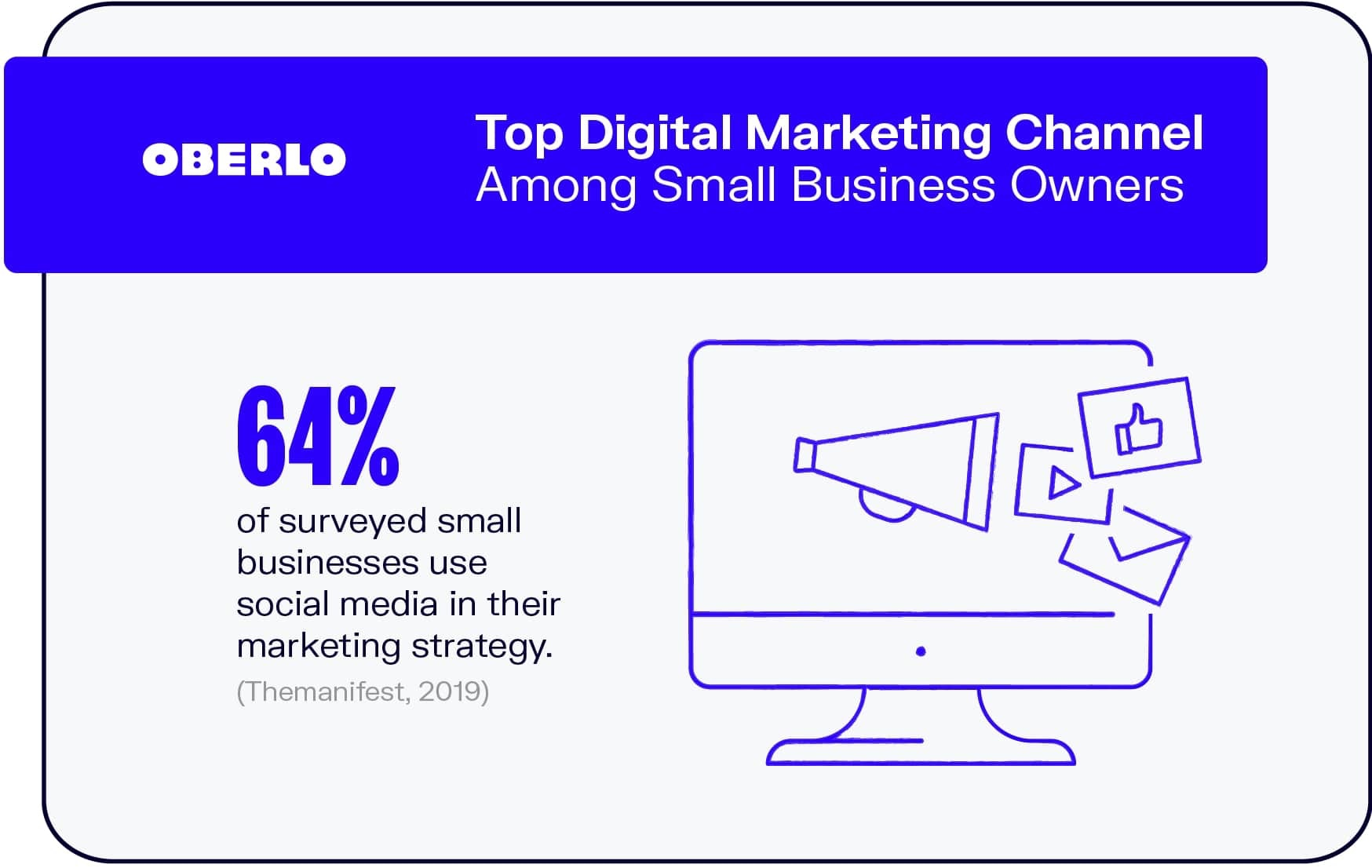Top Digital Marketing Channel Among Small Business Owners