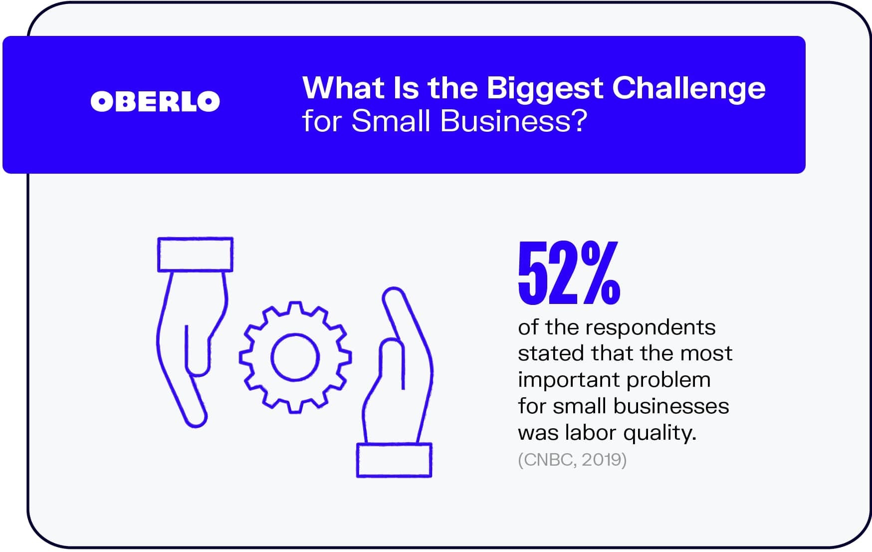 What Is the Biggest Challenge for Small Businesses?