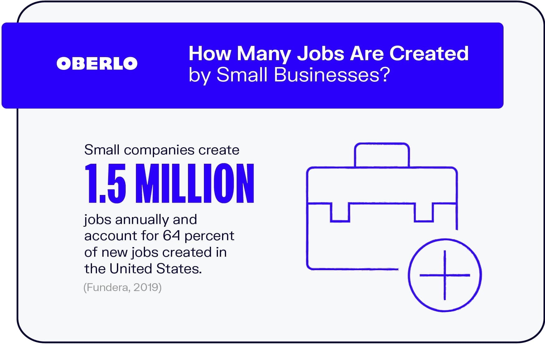 How Many Jobs Are Created by Small Businesses?