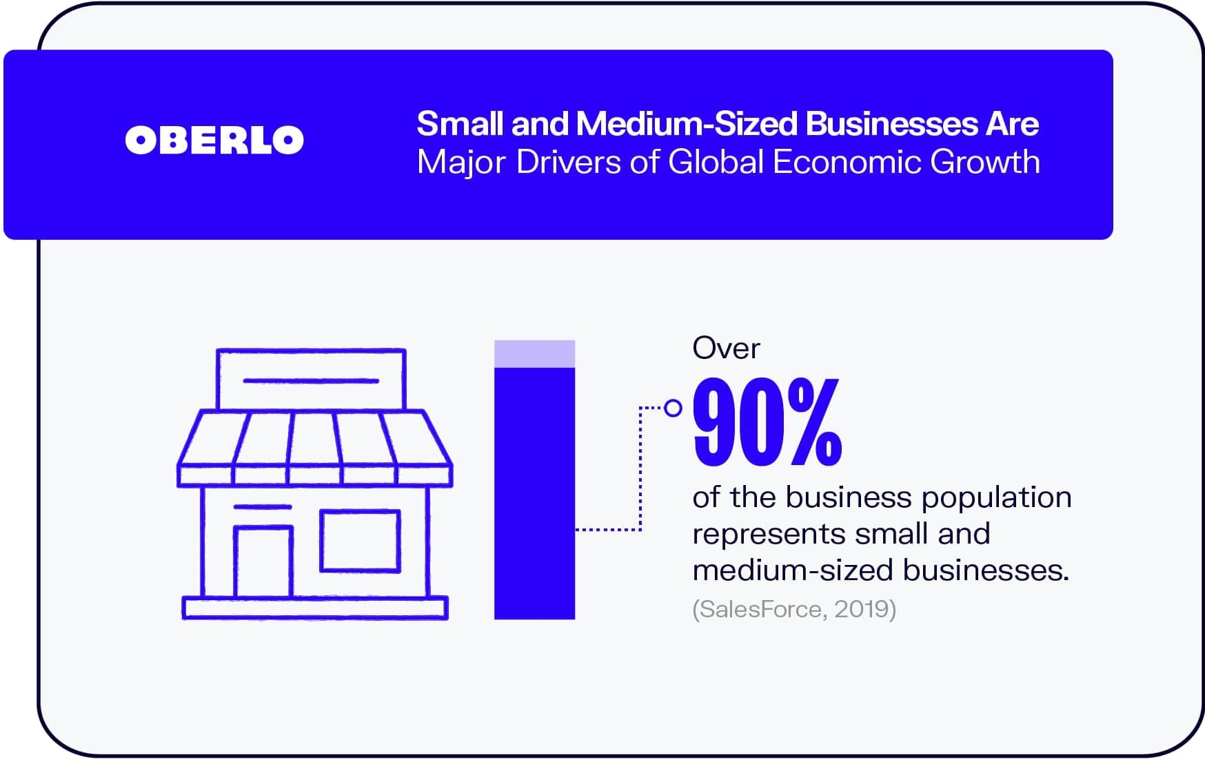 Small and Medium-Sized Businesses Are Major Drivers of Global Economic Growth