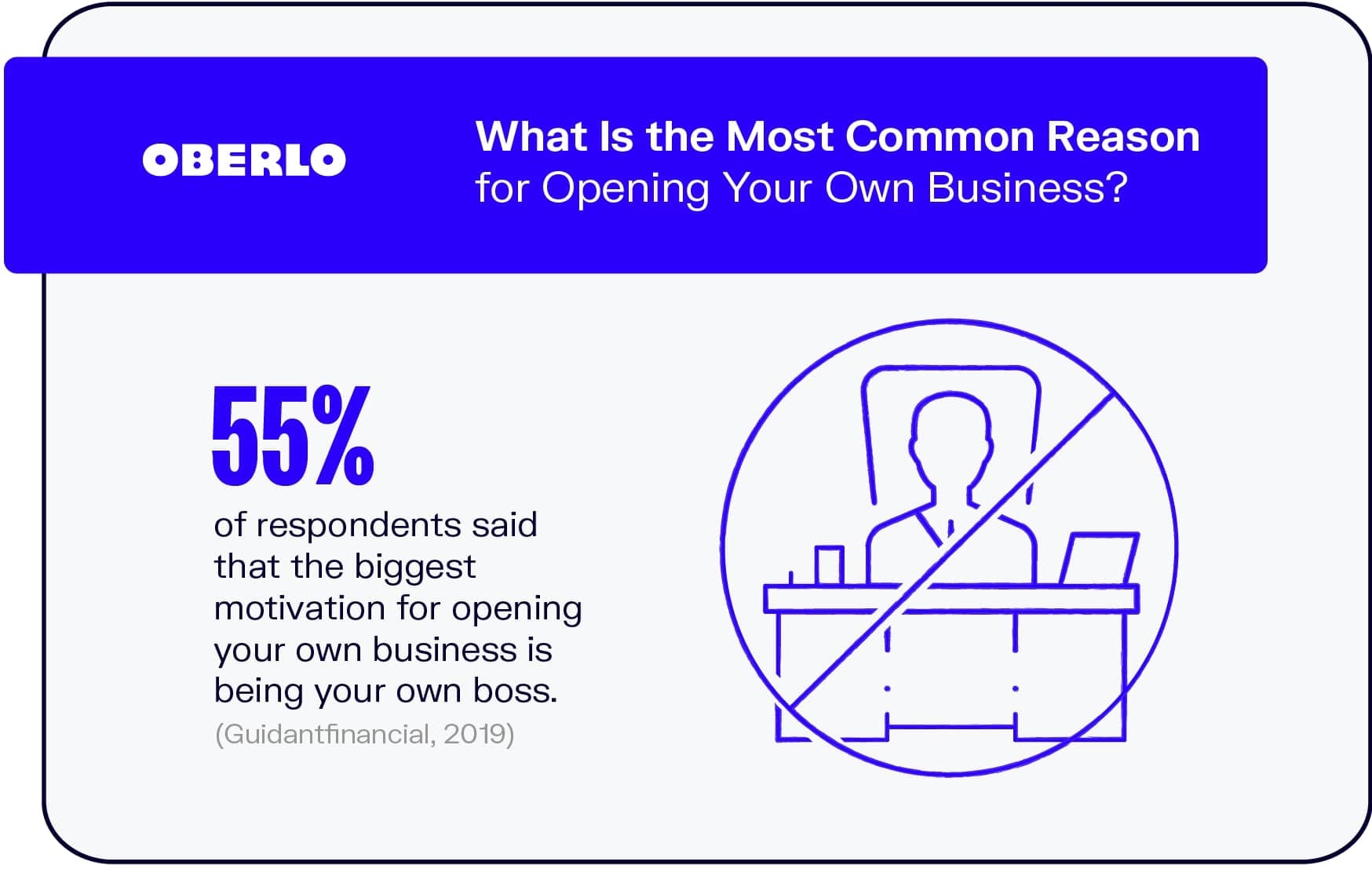 What Is the Most Common Reason for Opening Your Own Business?