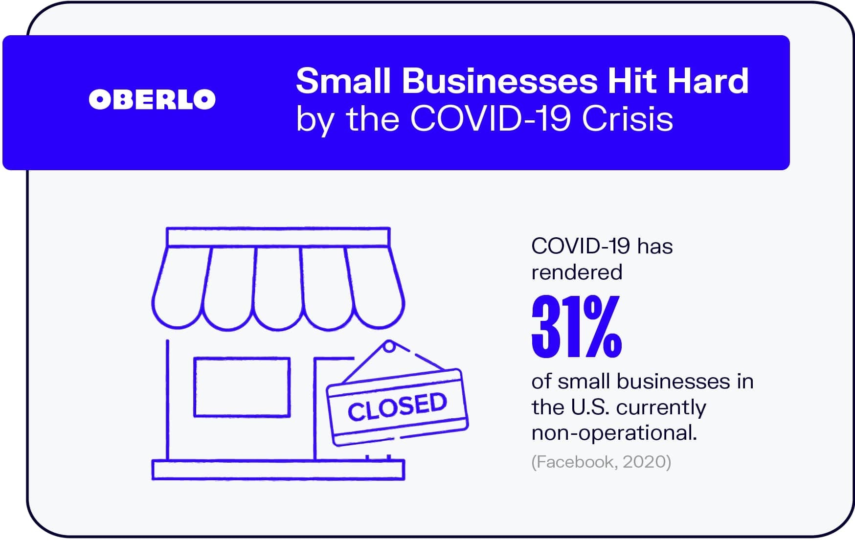 Small Businesses Hit Hard by the COVID-19 Crisis