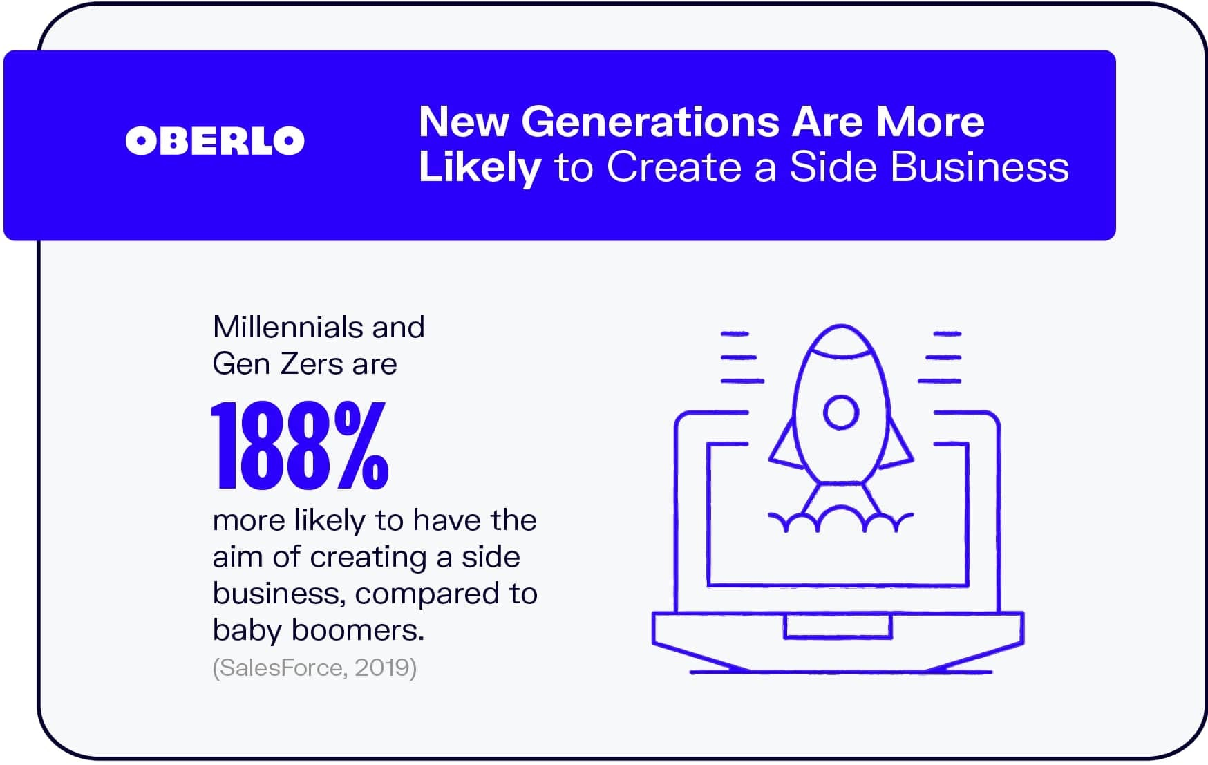 New Generations Are More Likely to Create a Side Business