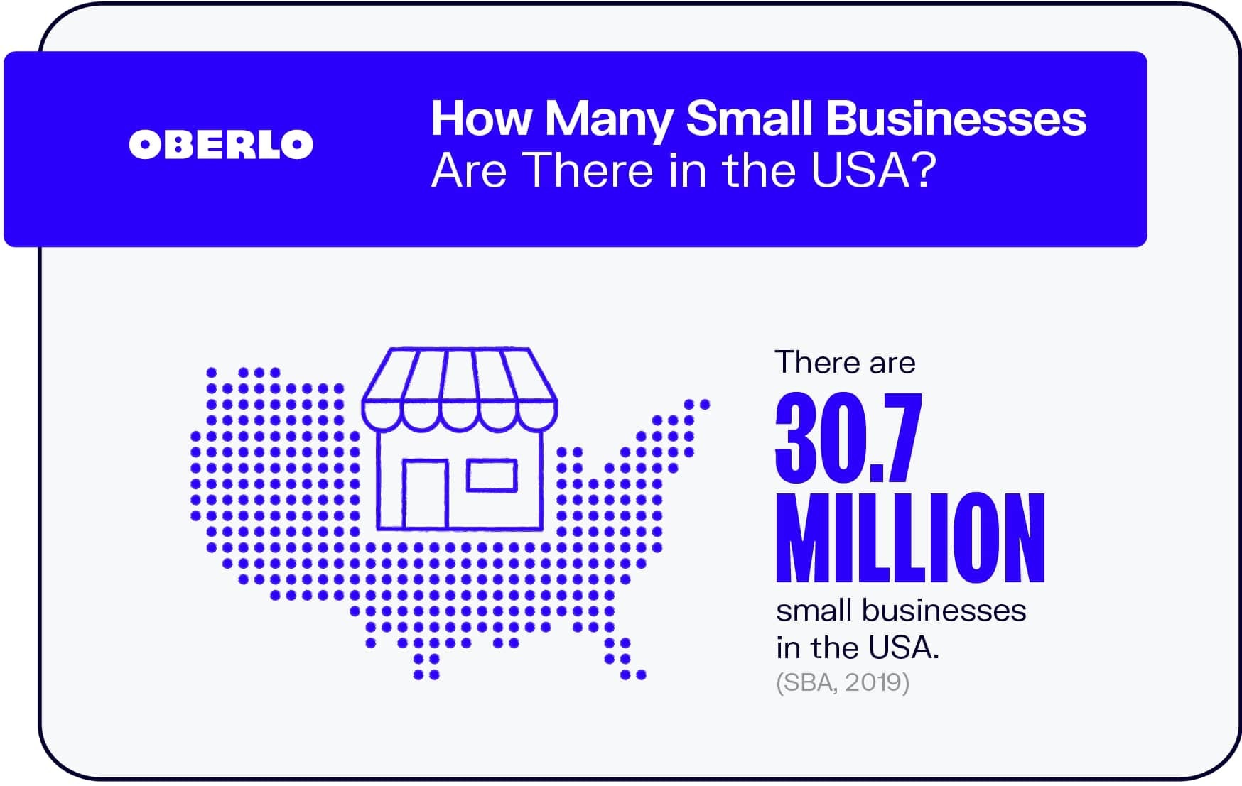 How Many Small Businesses Are There in the U.S?