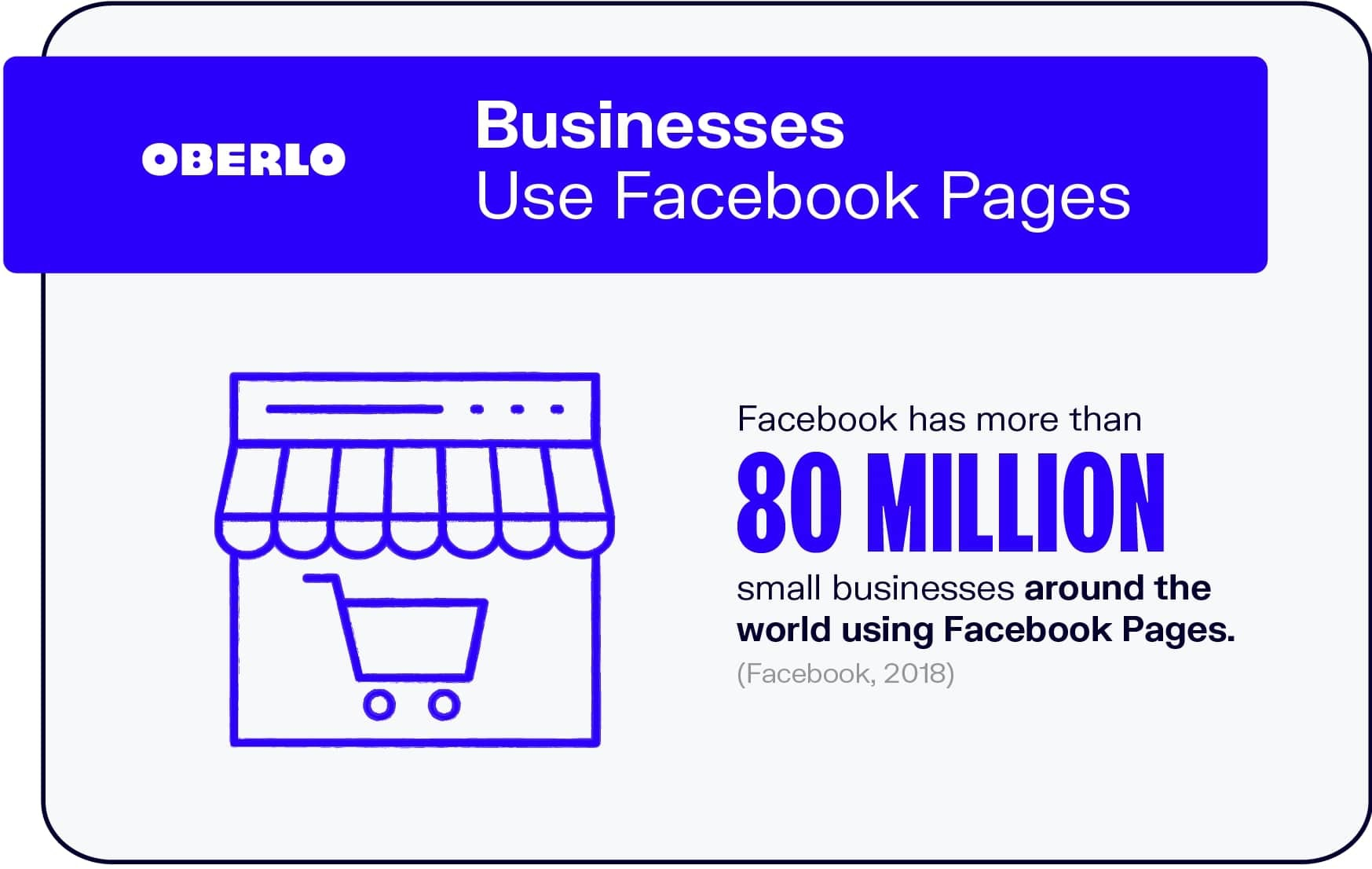 Businesses Use Facebook Pages