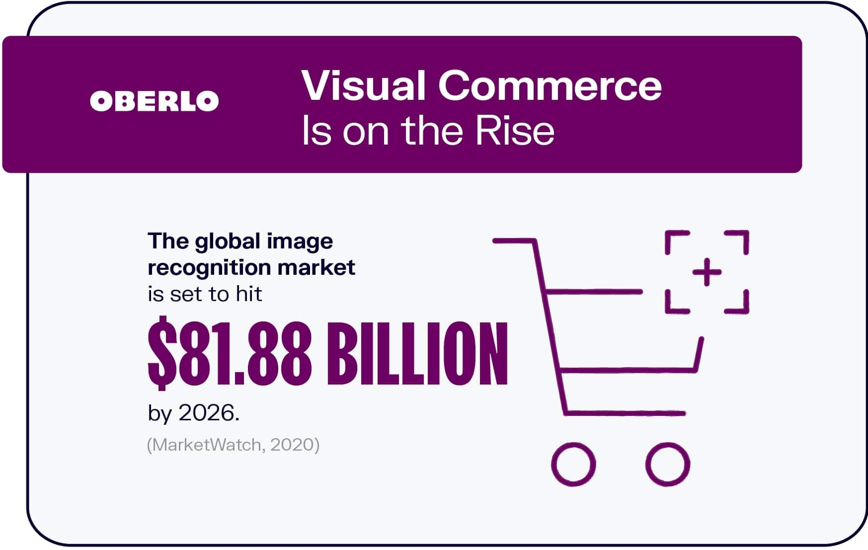 Visual Commerce Is on the Rise