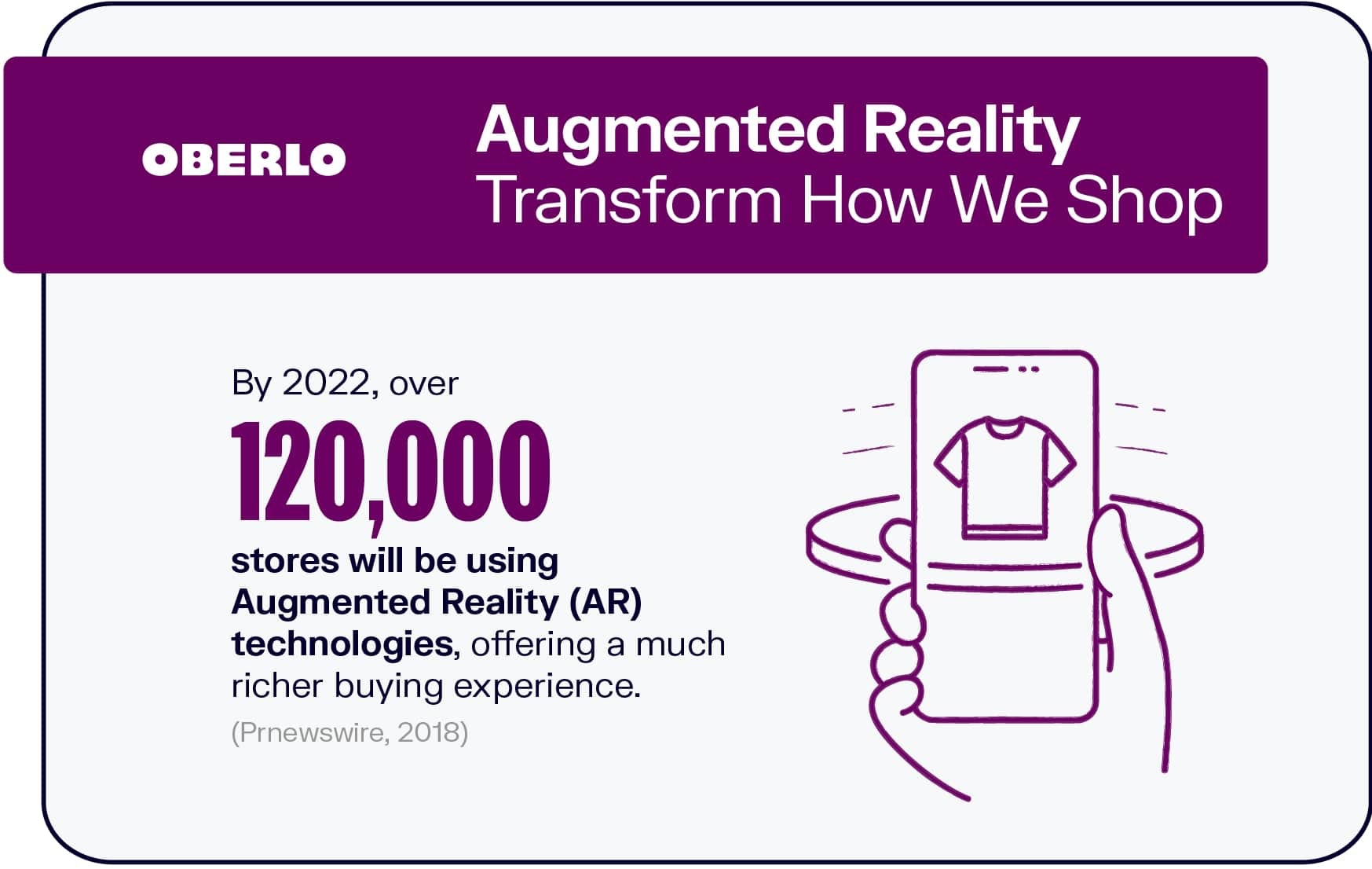 Augmented Reality Transforms How We Shop