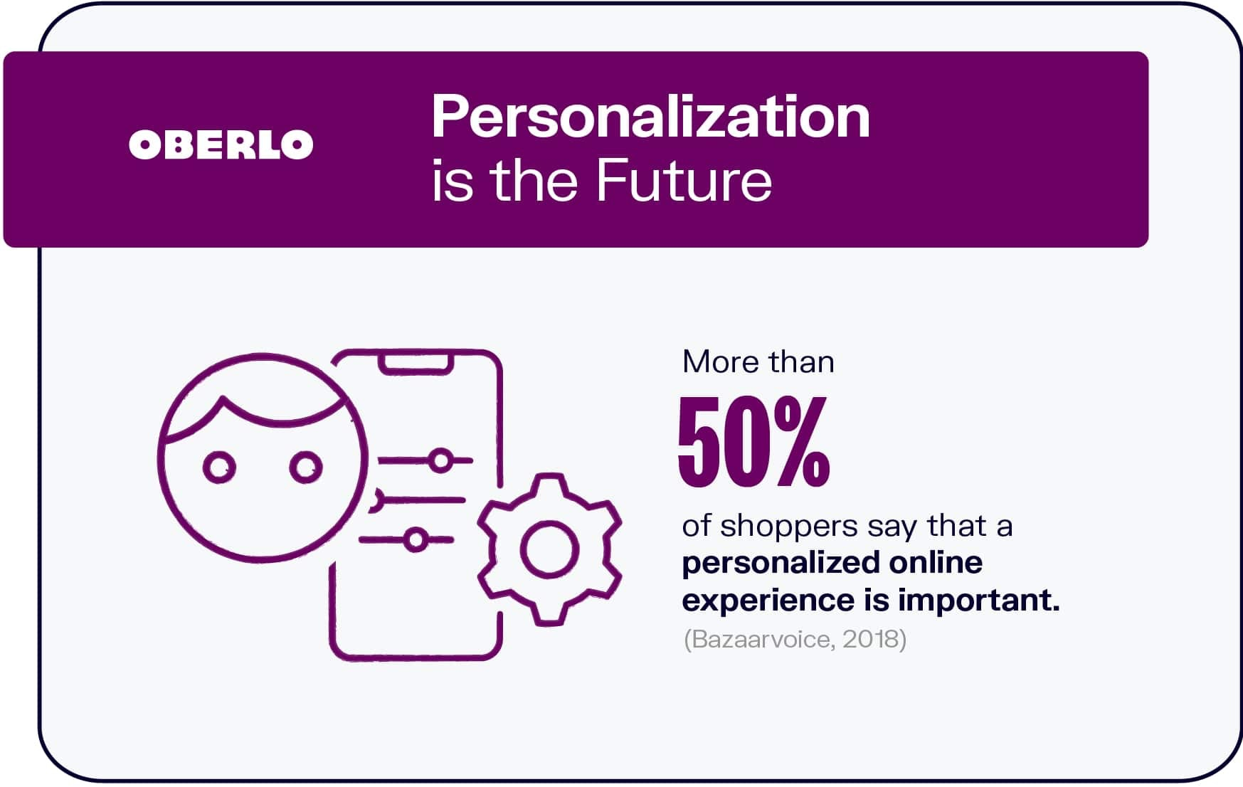 Personalization is the Future