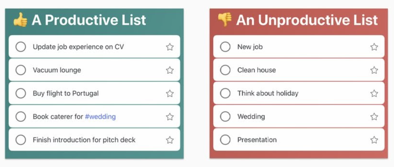 productive vs unproductive list