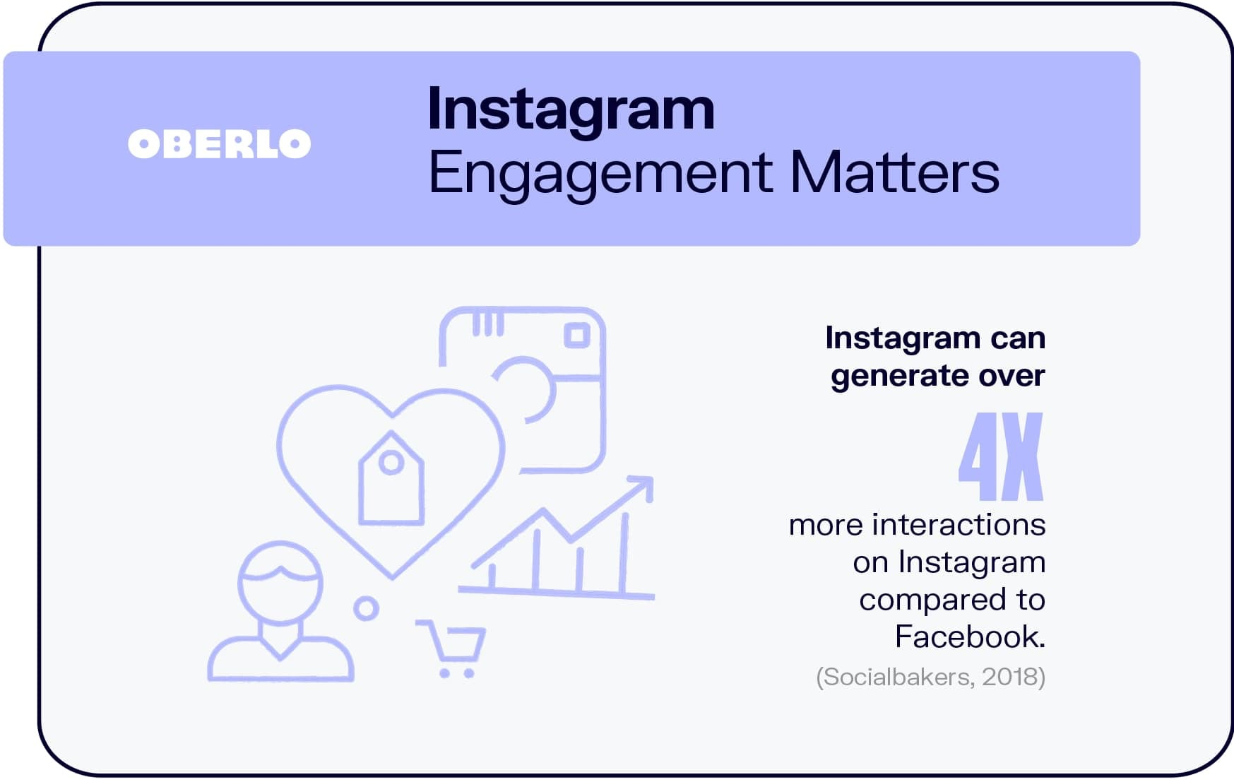 Instagram Engagement Matters
