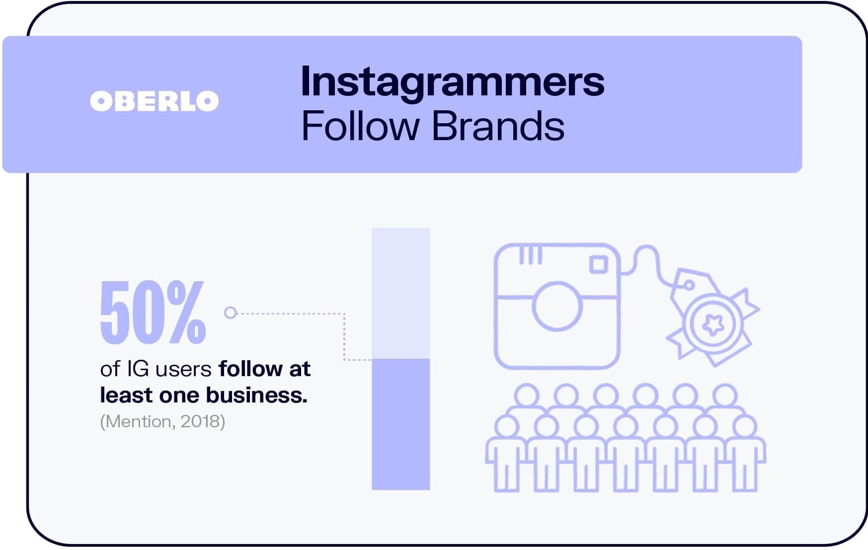 Instagrammers Follow Brands