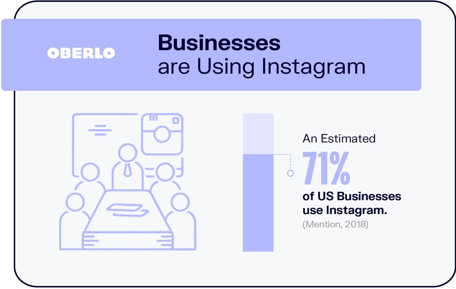 Businesses are Using Instagram