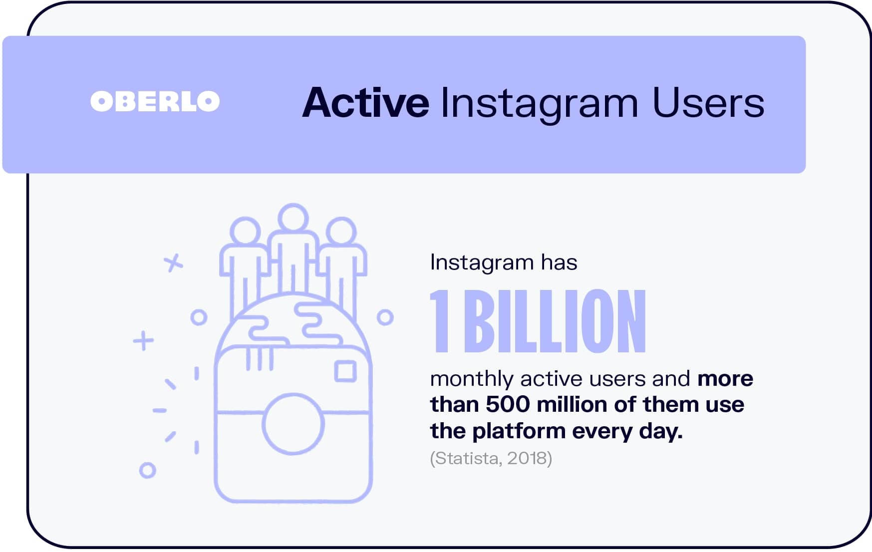 How Many People Use Instagram?