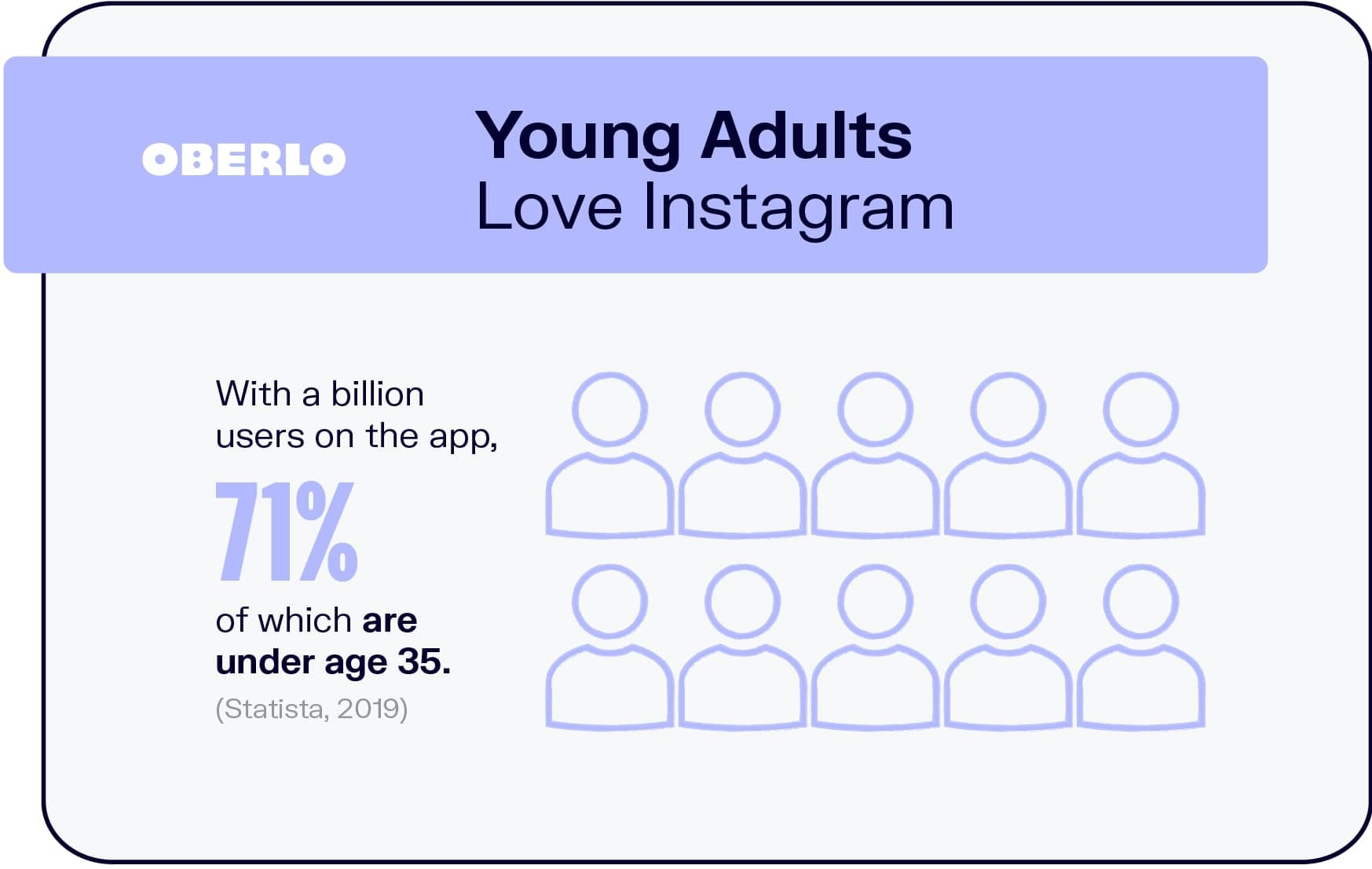 Young Adults Love Instagram