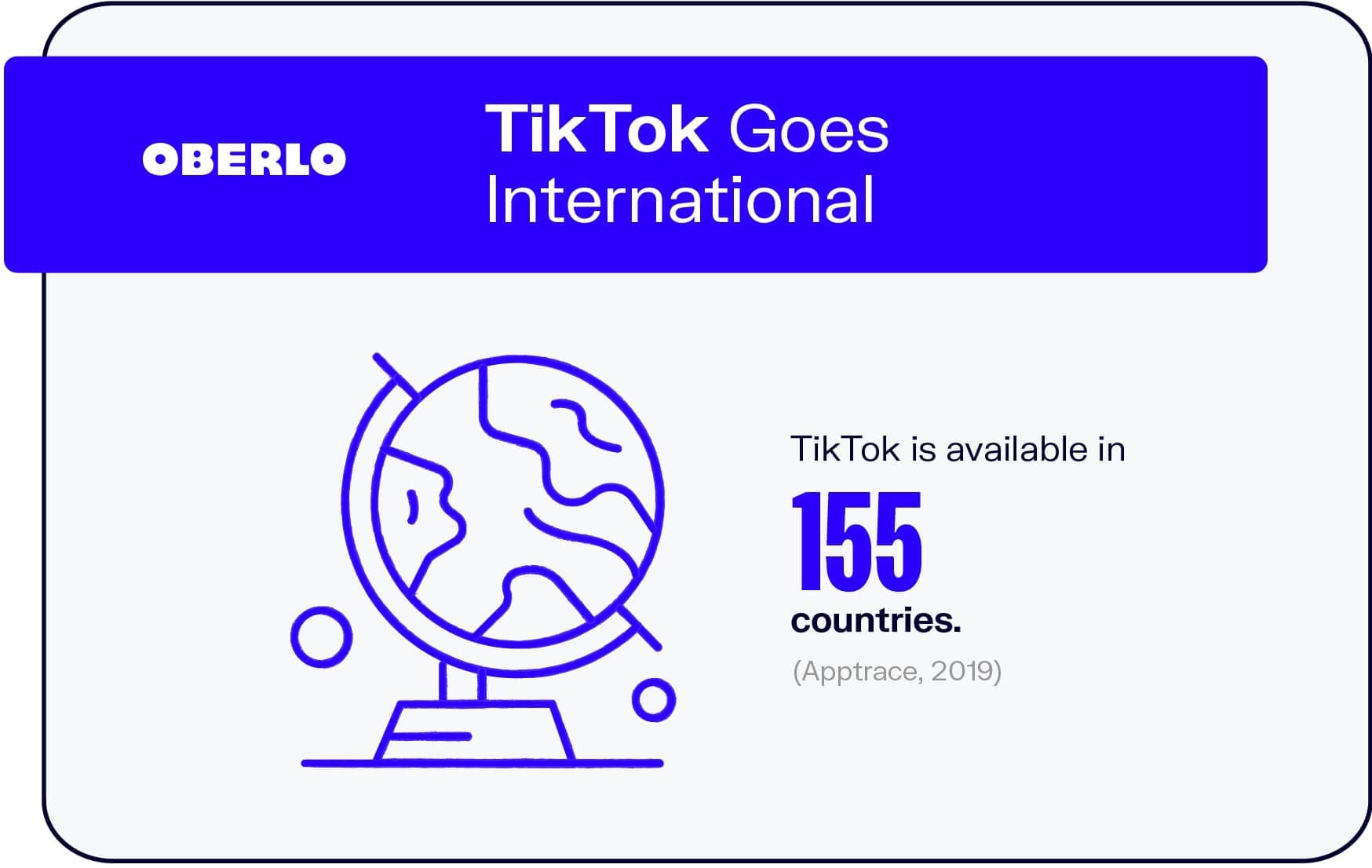 How Many Countries Is TikTok Available In?