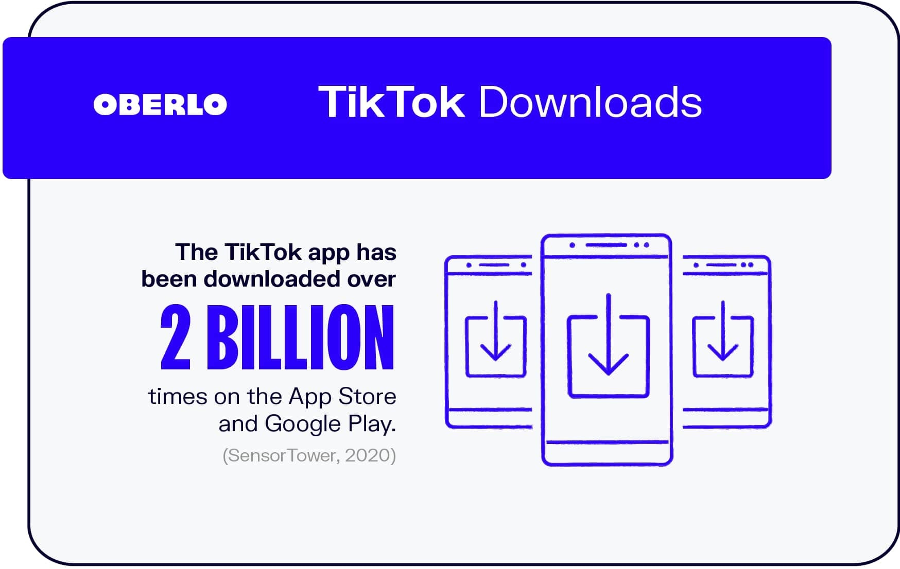 How Many Downloads Does TikTok Have?