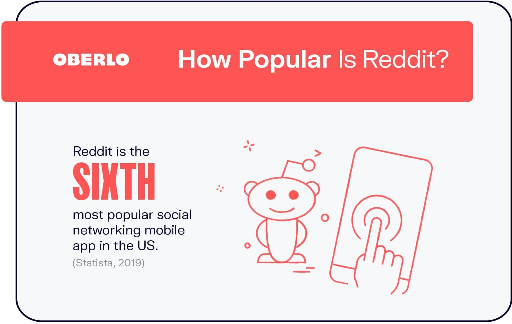 How Popular Is Reddit?
