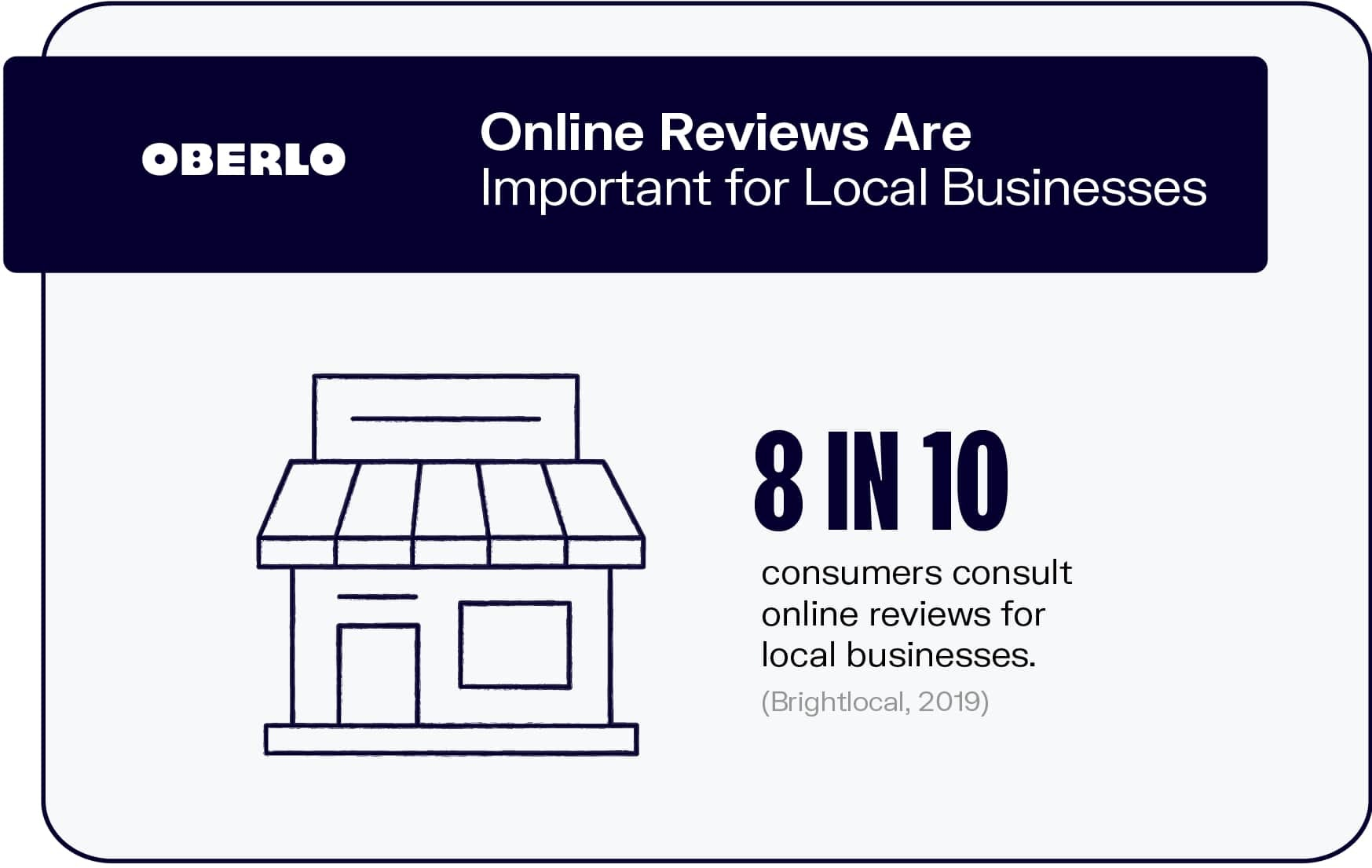 Online Reviews Are Important for Local Businesses
