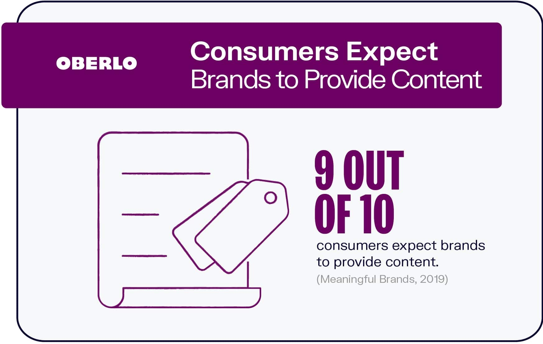 Consumers Expect Brands to Provide Content