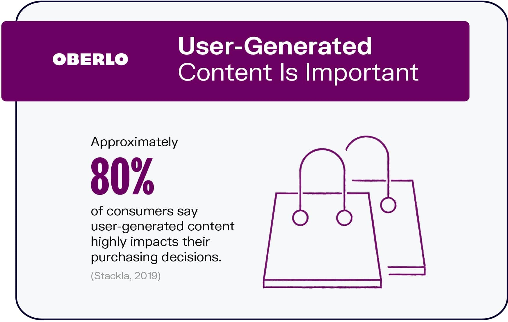 User-Generated Content Is Important