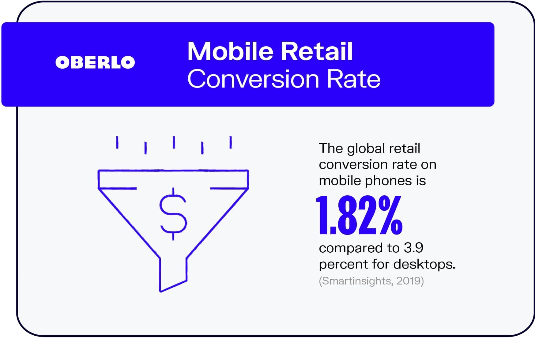 Mobile Retail Conversion Rate