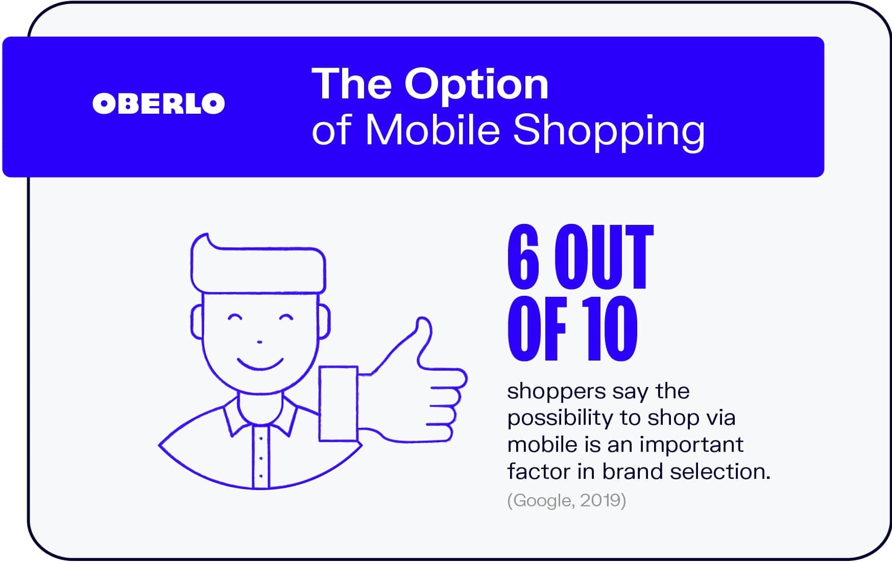 The Option of Mobile Shopping
