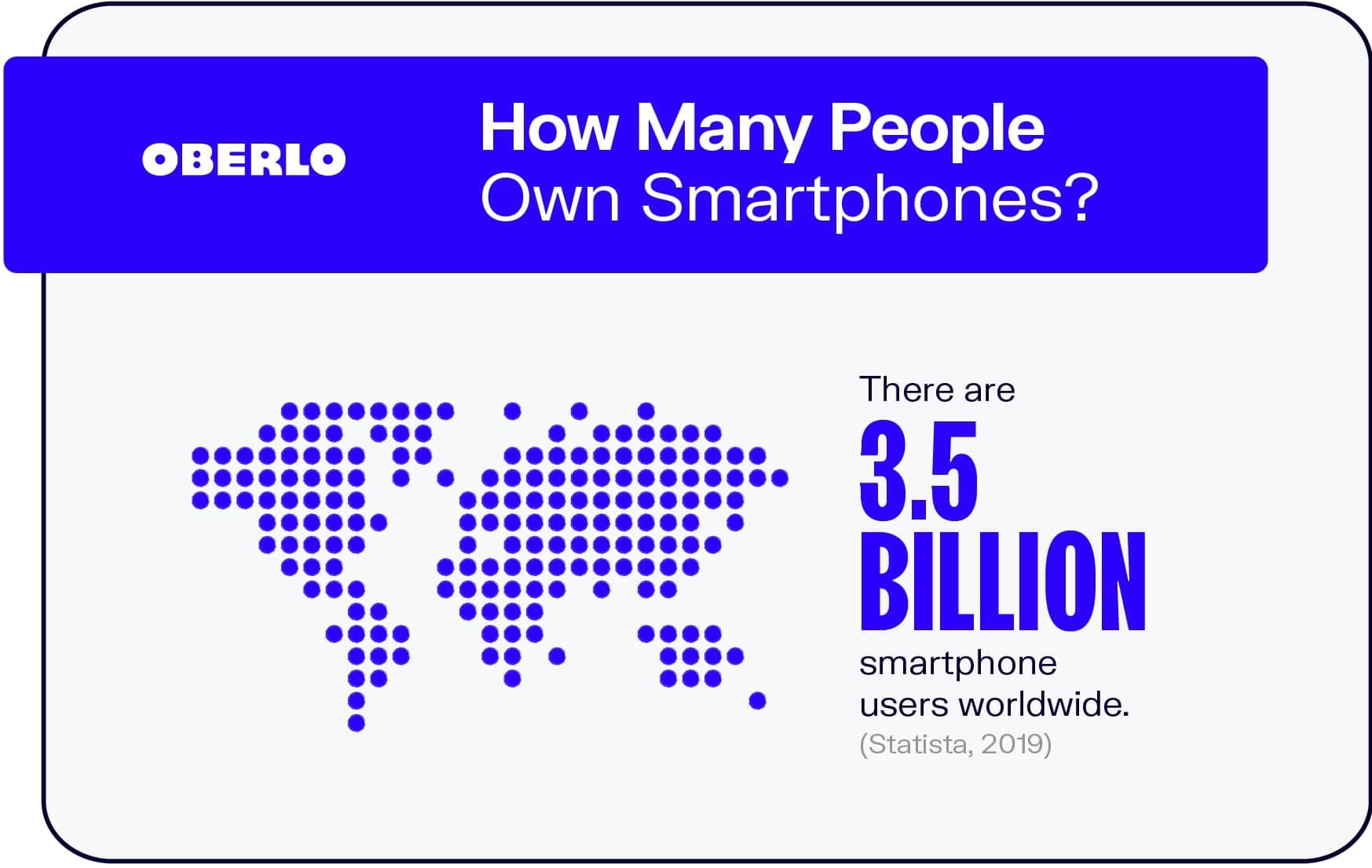 How Many People Own Smartphones?