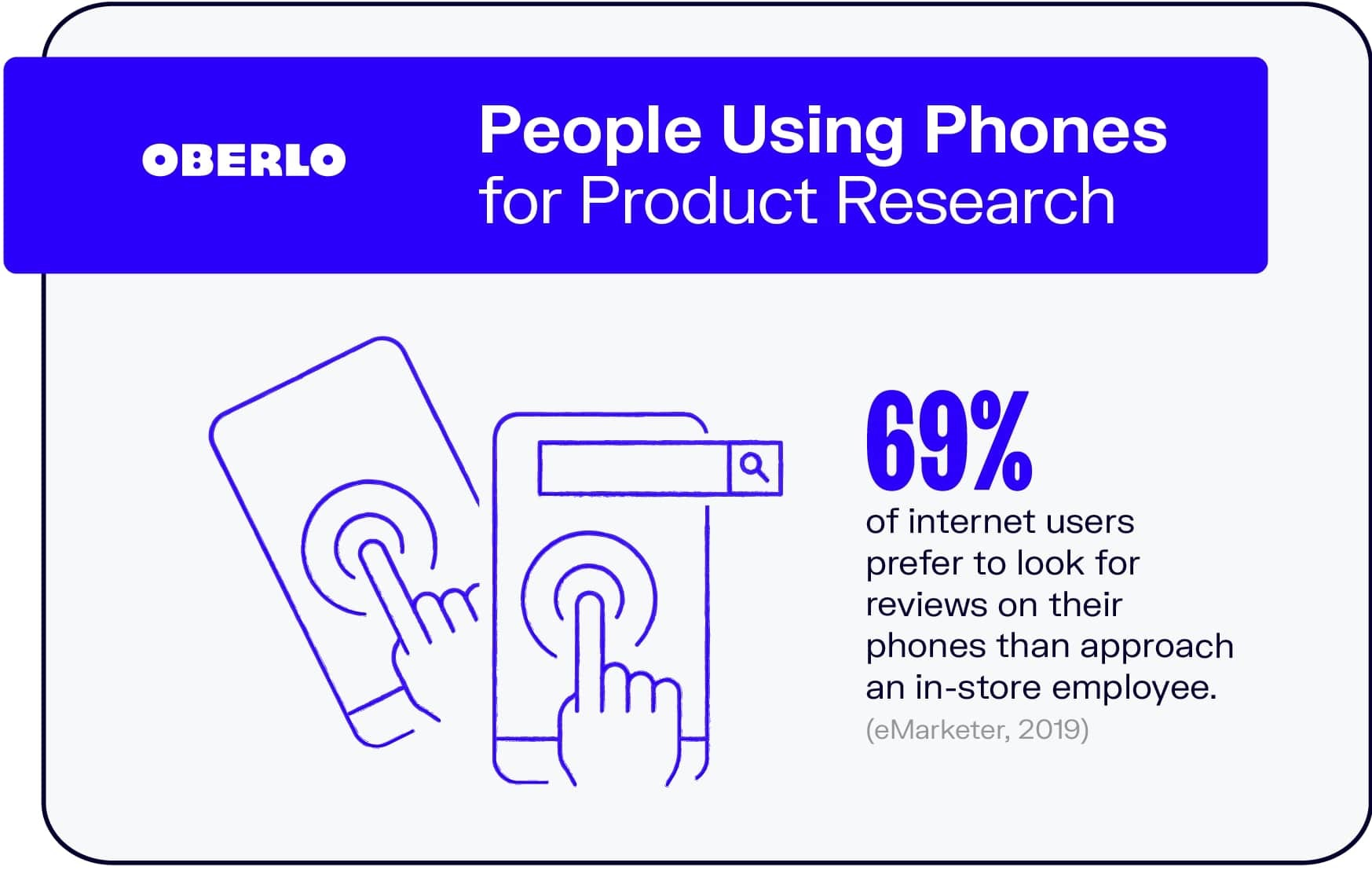 People Using Phones for Product Research