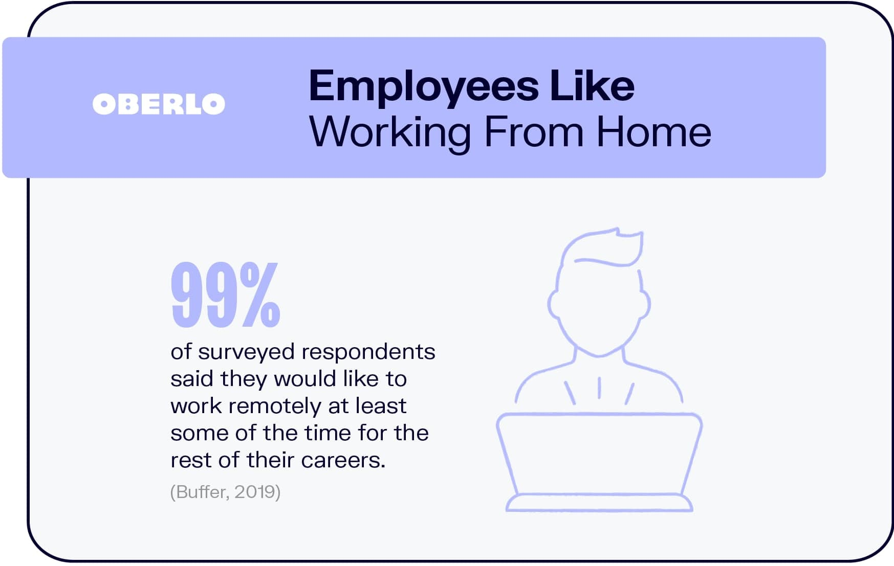 Employees Like Working From Home