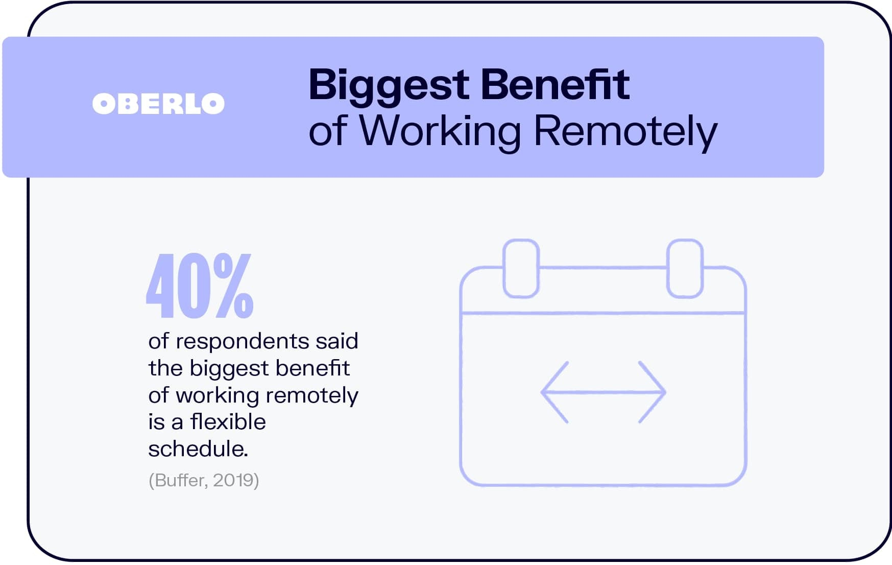 Biggest Benefit of Working Remotely
