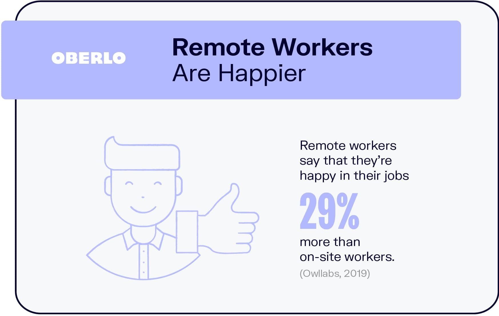 Remote Workers Are Happier