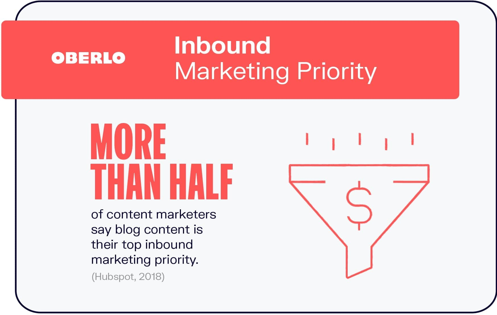 Blogging as Inbound Marketing Priority