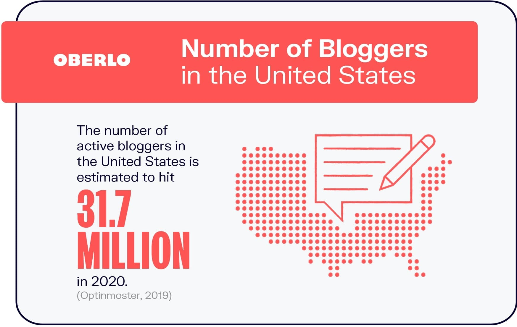 How Many Bloggers Are There in the United States?