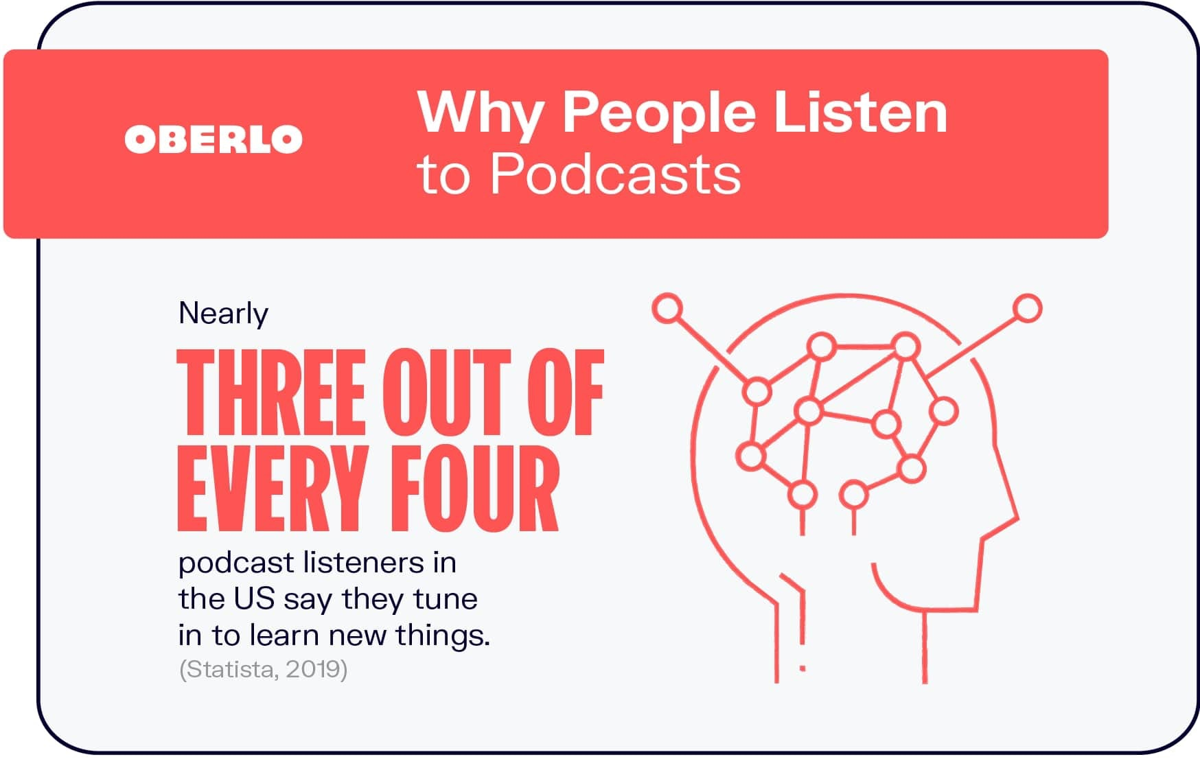 Why People Listen to Podcasts