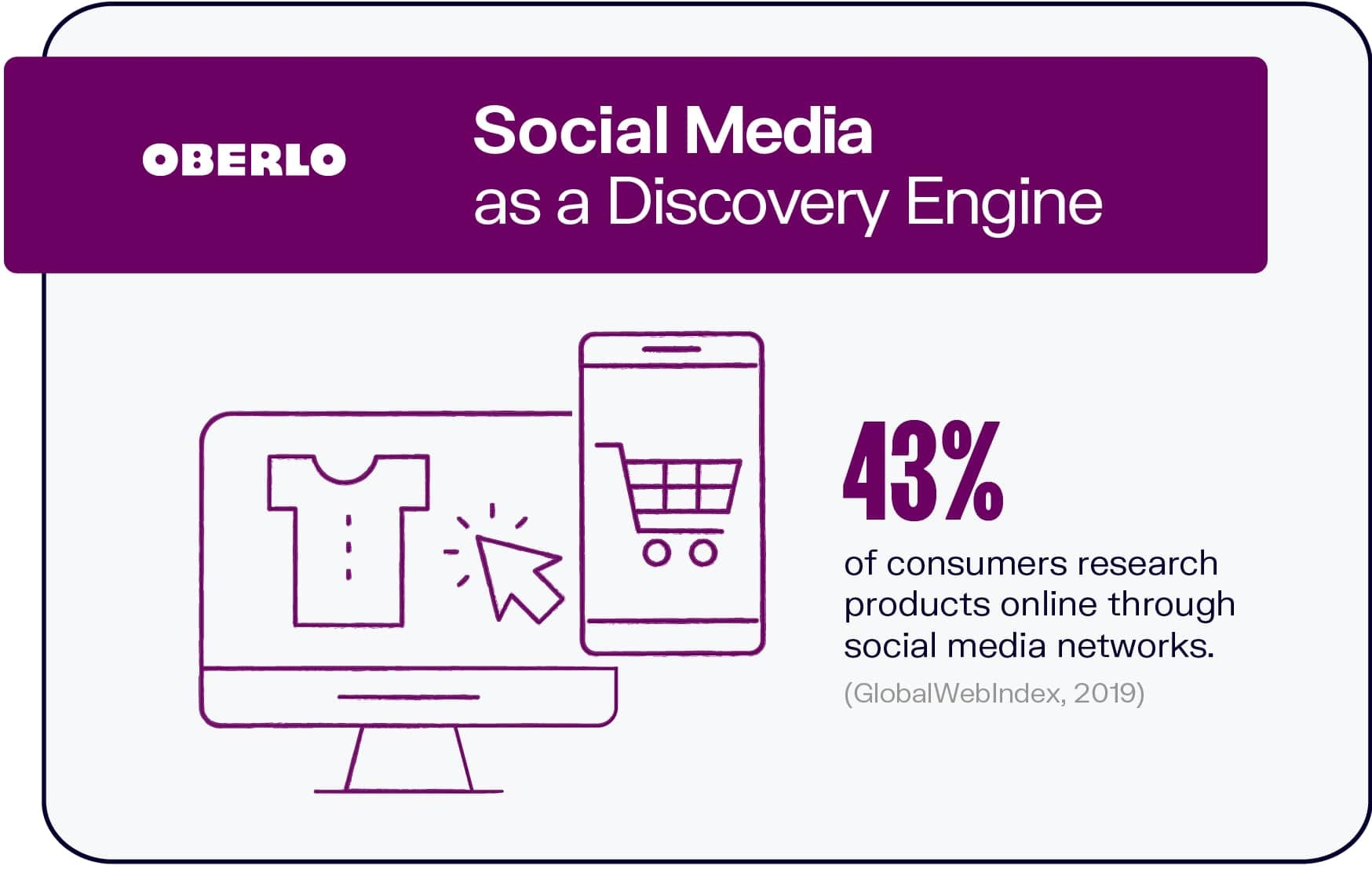Social Media as a Discovery Engine