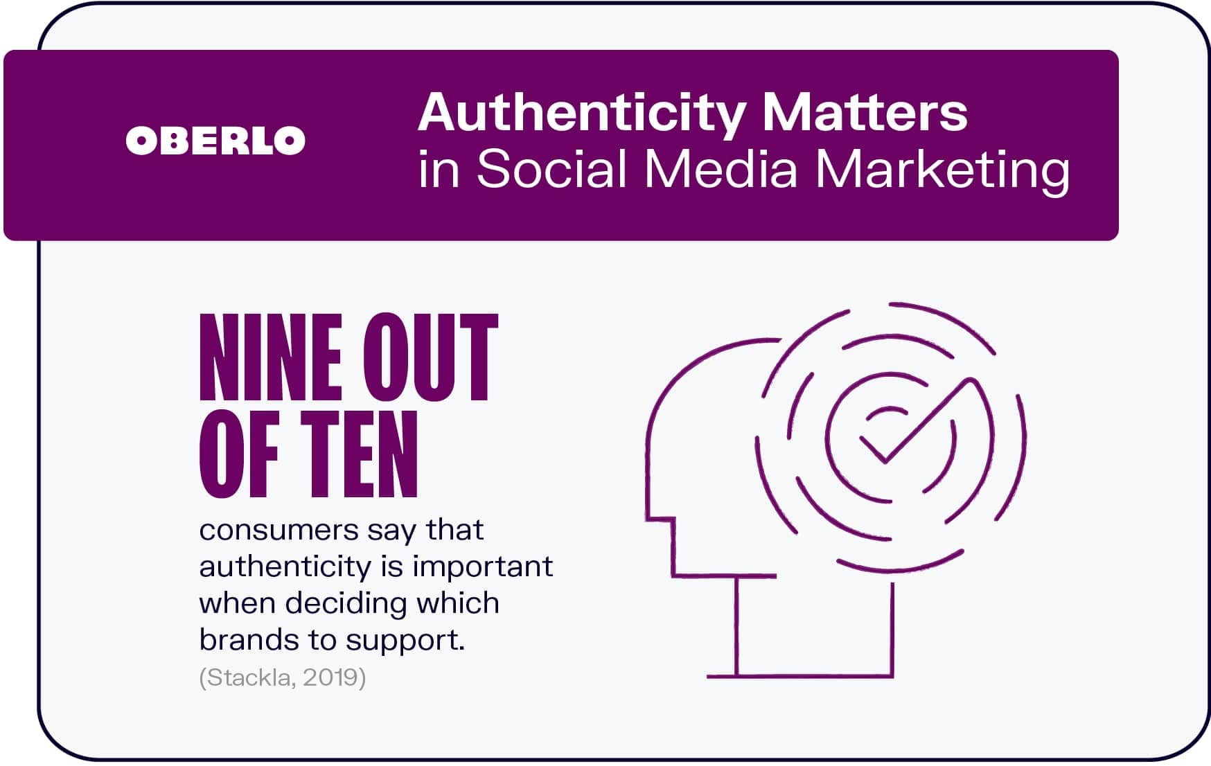Authenticity Matters in Social Media Marketing