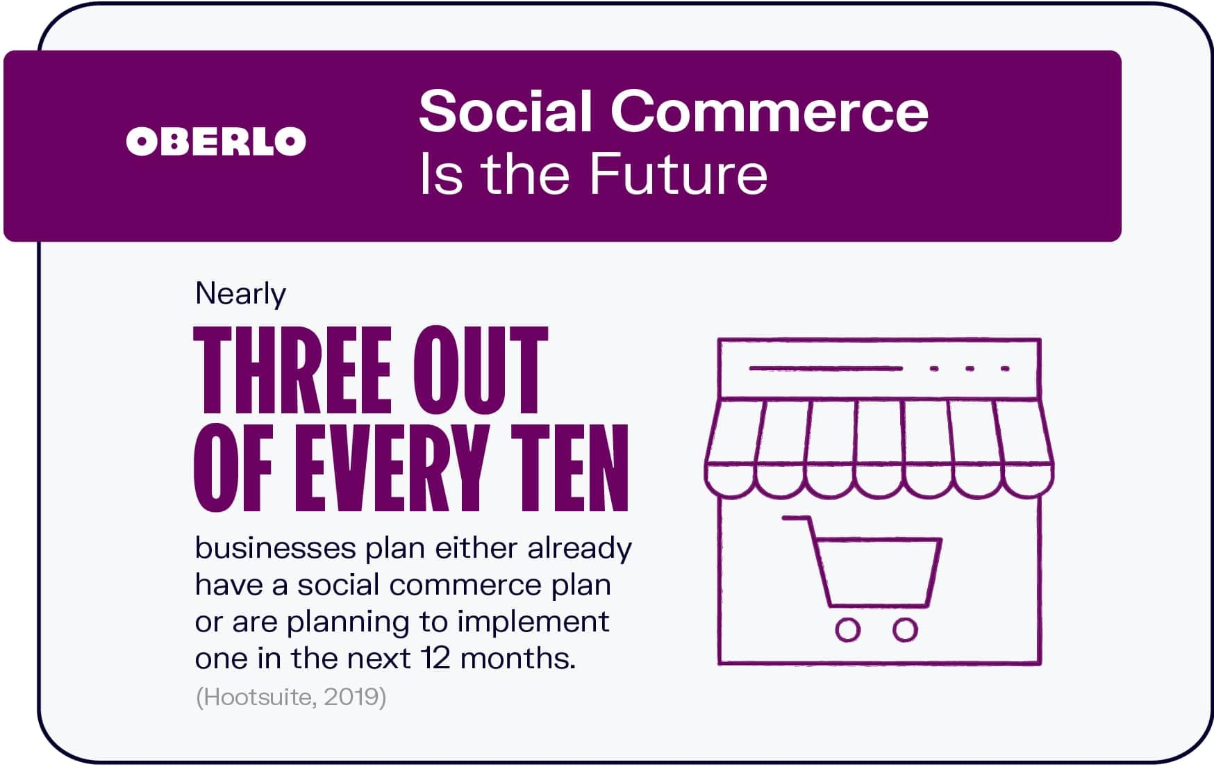 Social Commerce Is the Future