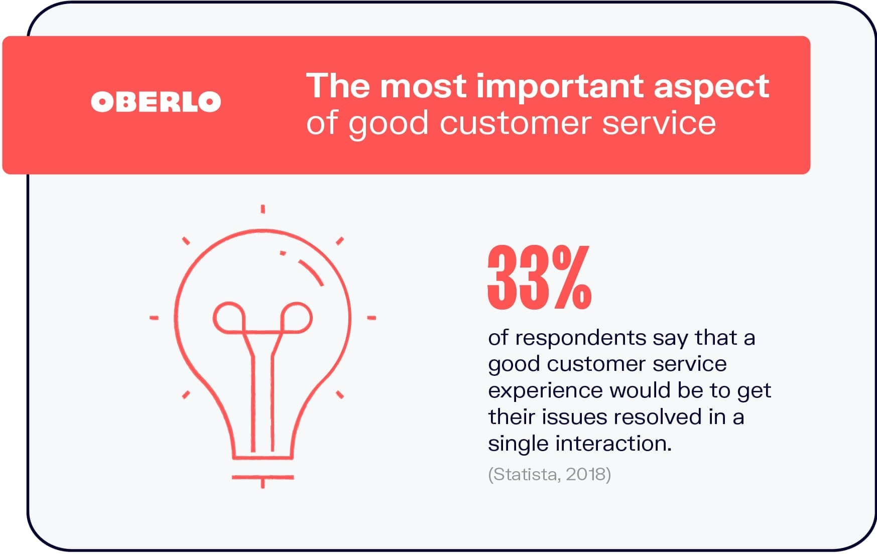 The Best Aspect of Good Customer Service
